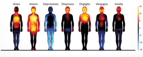 Emozioni e patologie, come comprenderle attraverso la voce